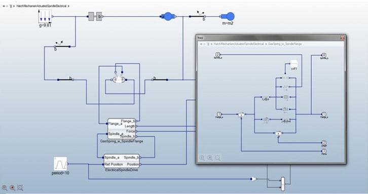 ハッチ機構の物理コンポーネントモデリング(機械的 / 電気的モデリング)