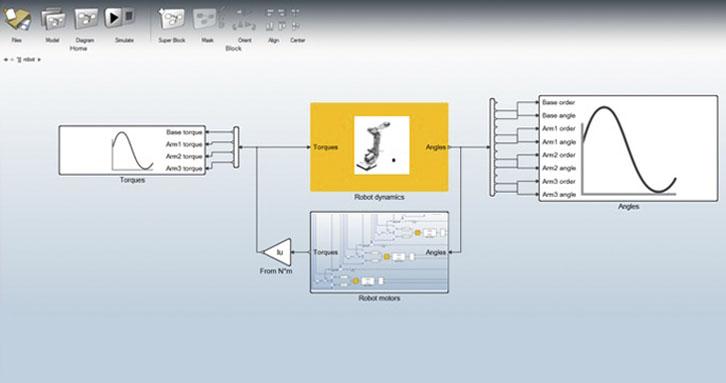 複合領域のスマートシステムの動的性能をシミュレーションおよび改善