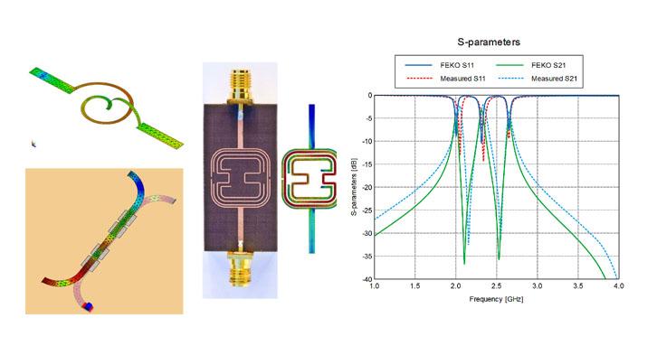 多种微带电路元件和滤波器