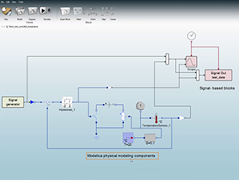 simulation & model based development