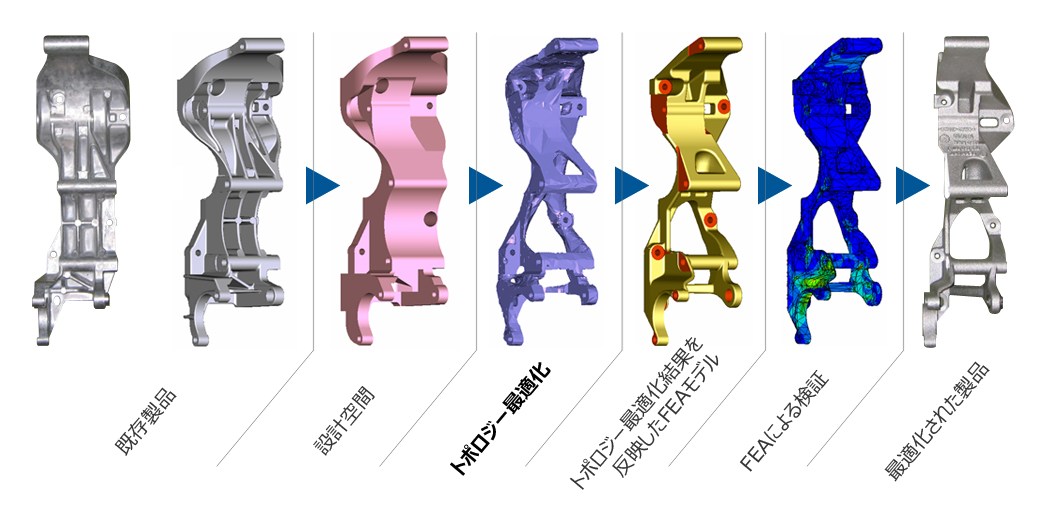トポロジー最適化を用いた設計プロセス(画像提供:フォルクスワーゲンAG)