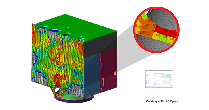 ESAComp enhances the post-processing capabilities of HyperWorks for composite structures.