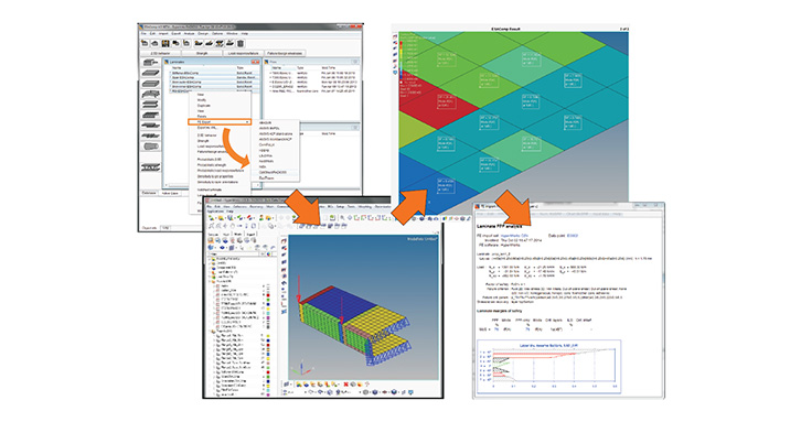 ESAComp interfaces with HyperWorks for both pre- and post-processing.