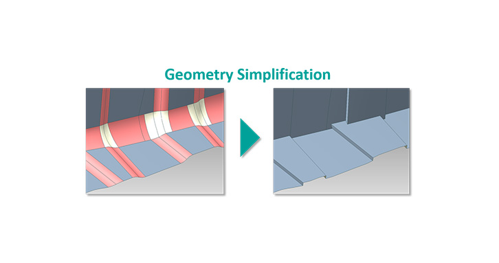 Geometry Simplification is robust and achieves high automation even on complex geometry.