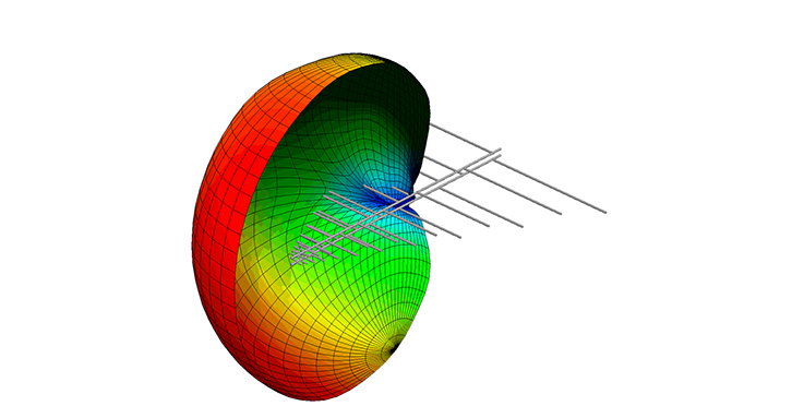 FEKO for Simulation of Wire Antennas
