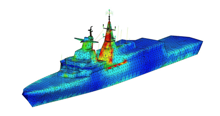 Co-site interference analysis for a naval platform