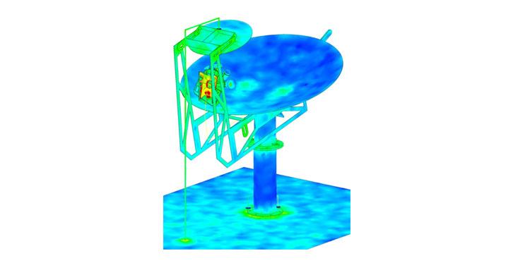 FEKO for Simulation of Reflector Antennas