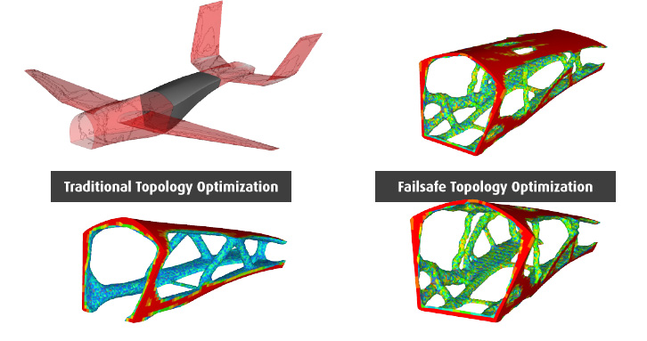 Failsafe topology optimization