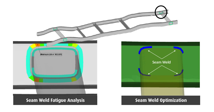 Seam and spot weld analysis and optimization