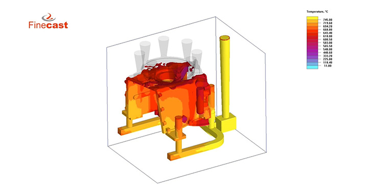 Simulation of temperature during gravity casting in a sand form with ingate system and risers