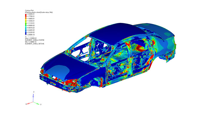 Initialization of forming results for structural CAE models