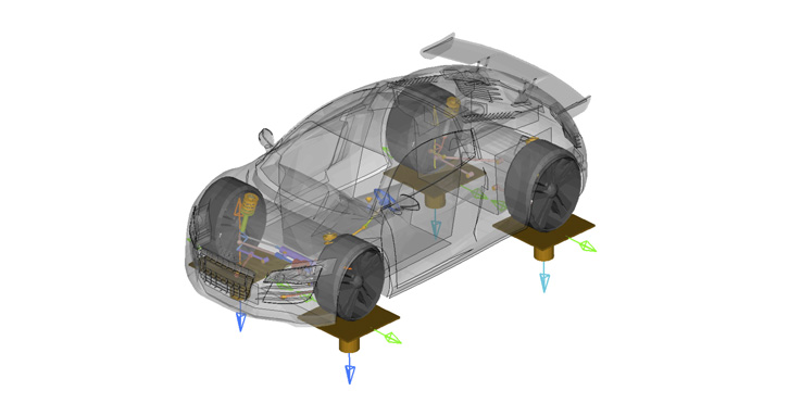 Vehicle dynamics (MotionSolve)