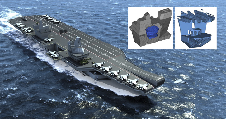 Optimization of the Flight Control Module (FLYCO) on an Queen Elizabeth Class  (QEC) aircraft carrier