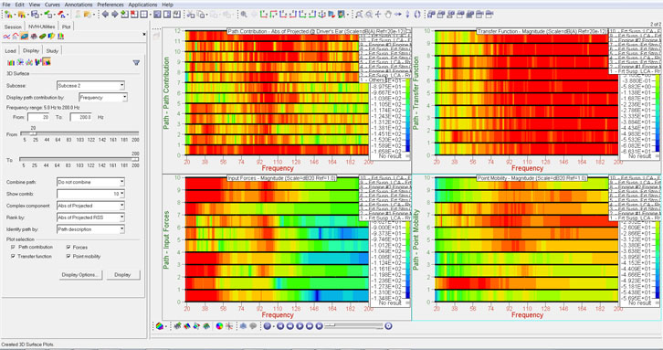 HyperWorks for Automotive Noise and Vibration Analysis