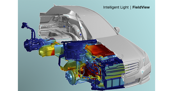 Visualization aids understanding in this  complex automotive thermal analysis