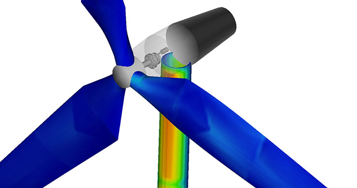 Flexible multi-body dynamics for a windturbine