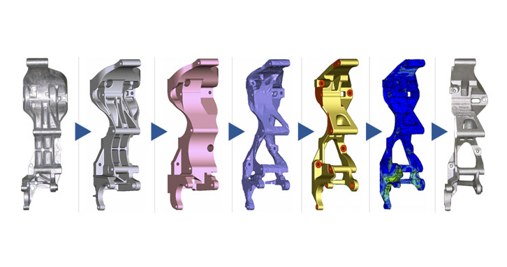 Typical optimization process on VW compressor bracket