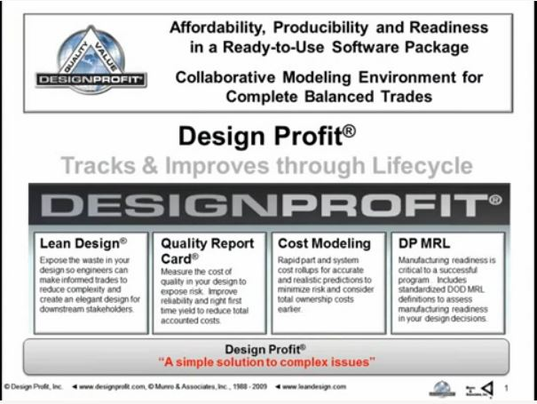 Introduction to Design Profit by Munro & Associates