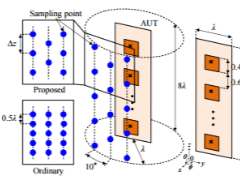[AOP] 横浜国立大学 - Adjacent Point Thinning Sampling for Cylindrical Far-Field Estimation Method