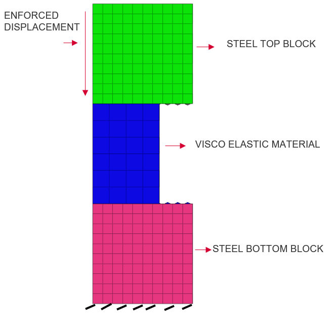 Tips & Tricks #1400: OptiStruct – Viscoelastic Material