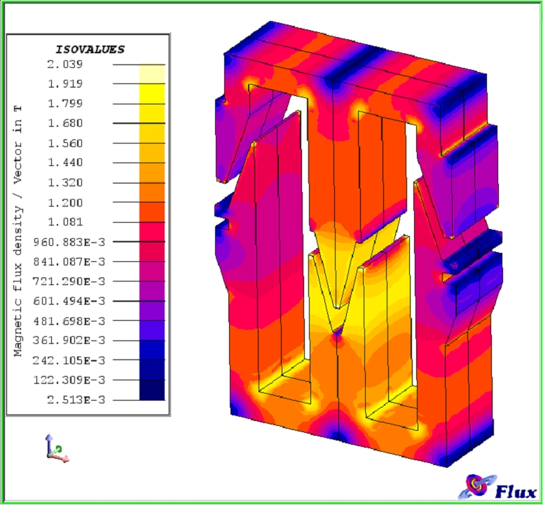 Flux Webinar: Design of Electromagnetic Actuators with Flux & Optimization