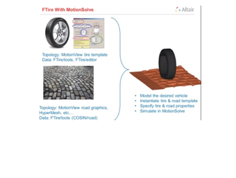High Fidelity Vehicle Simulations Using MotionSolve-FTire and ChassisSim