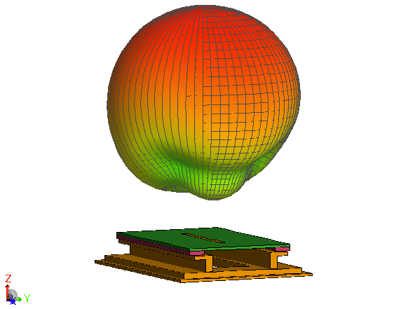 Combining Near-Field Measurement and Simulation for EMC Radiation Analysis