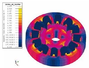Analysis of Thermal Stress on Motors - Efficient Multiphysics Tools for Thermal Analysis