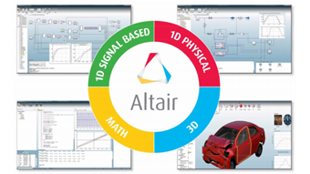 Model-Based Development with Altair