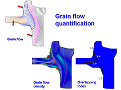 Webinar: Visualization, Quantification of Metal Flow Lines and Its Application to  Process Design Optimization