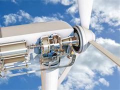 MotionSolve for Wind Power