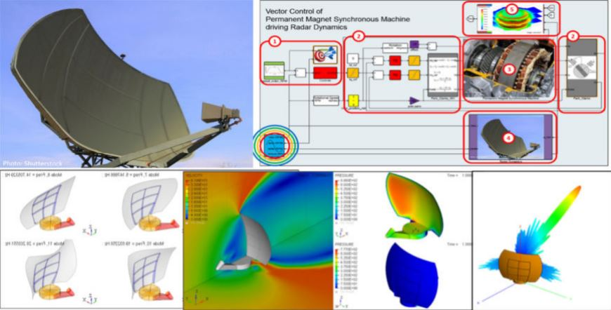 Multi-Physics Design and Optimization of a Complex Radar System