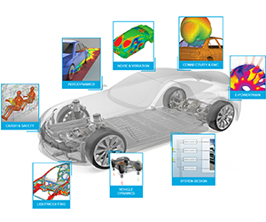 NVH Refinement for Electric Vehicles