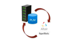 Communicate and Collaborate with PLM Systems in HyperWorks
