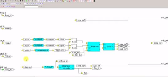 PMSM - Open Loop Voltage Control Simulation