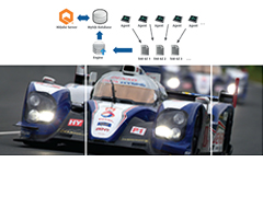 Toyota Motorsport GmbH uses Altair's SAO System to better control software costs in its commercial Software tools