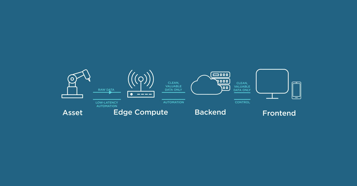 Internet of Things (IoT) Technology Application   Altair