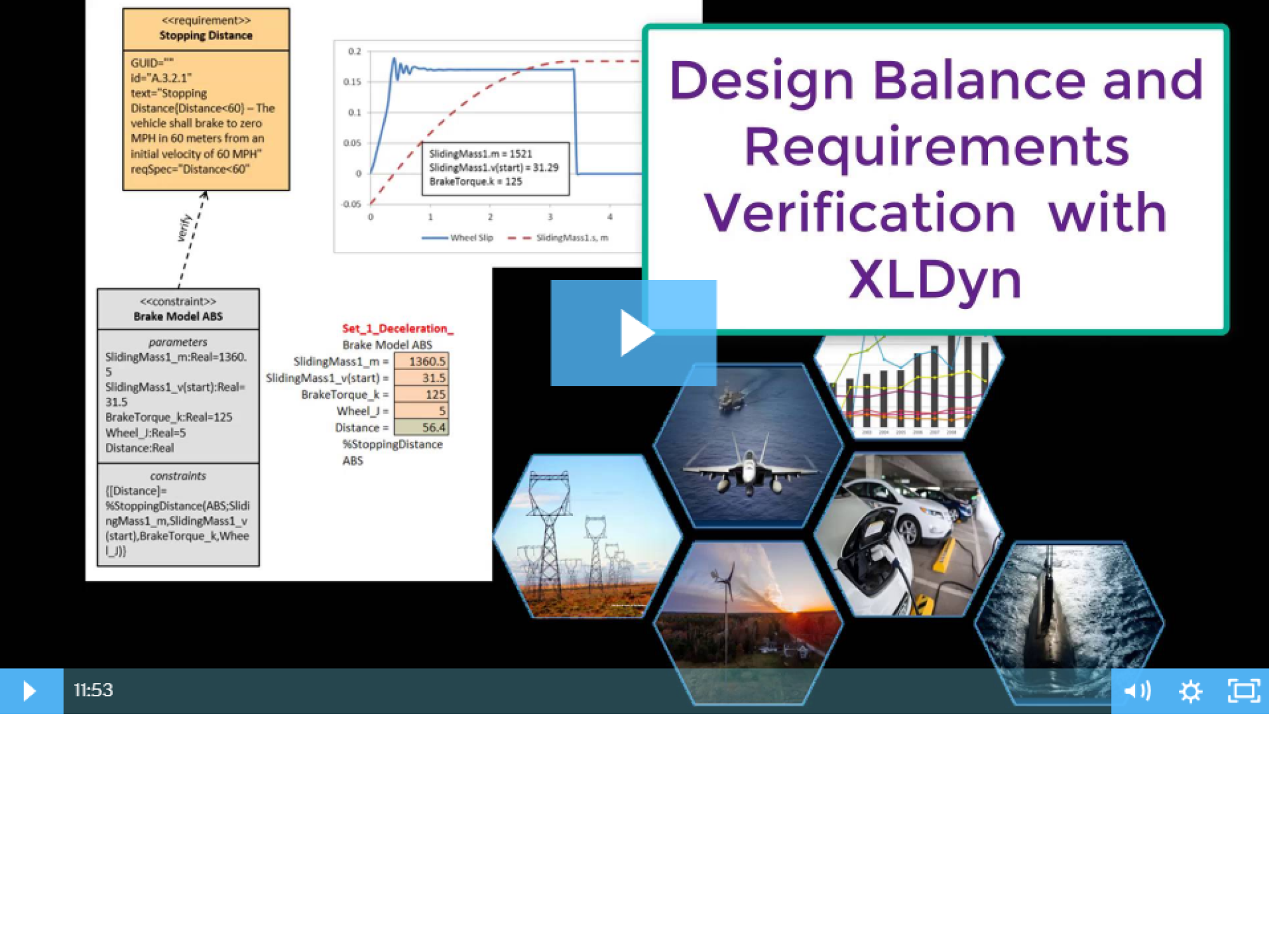 Design Balance and Requirements Verification with XLDyn
