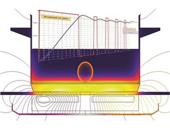 Thermal Analysis of Electrical Equipment A review and comparison of different methods