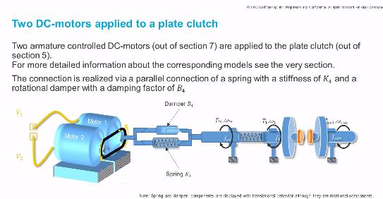 Altair Activate Two DC motors applied to clutch