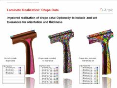 HyperWorks 13.0 Lightweight Design and Composites