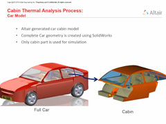 Cabin Comfort - Analyze Airflows and Thermal Effects