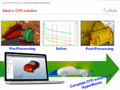 CFD Optimization with Altair HyperWorks
