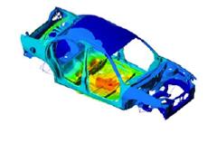 Vehicle Durability Workshop