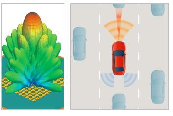 Radar Applications in Everyday Life