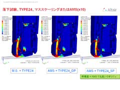 HyperWorks 13.0【RADIOSS 13.0新機能紹介】