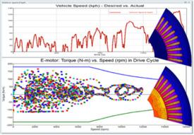 Altair HyperWorks Resources - Videos, Presentations, Webinars