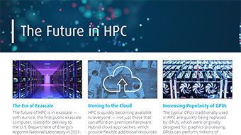 The Future in HPC Infographic