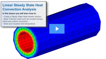 SimLab Tutorials - Linear Steady State Heat Convection Analysis