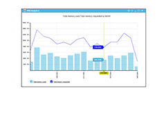 Webinar: PBS Analytics